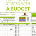 Budgeting Basics – How to Get Started (a Guest Post)