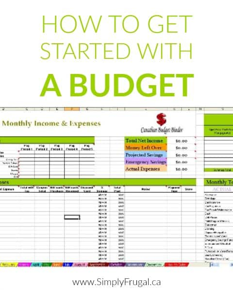How to Get Started with a Budget