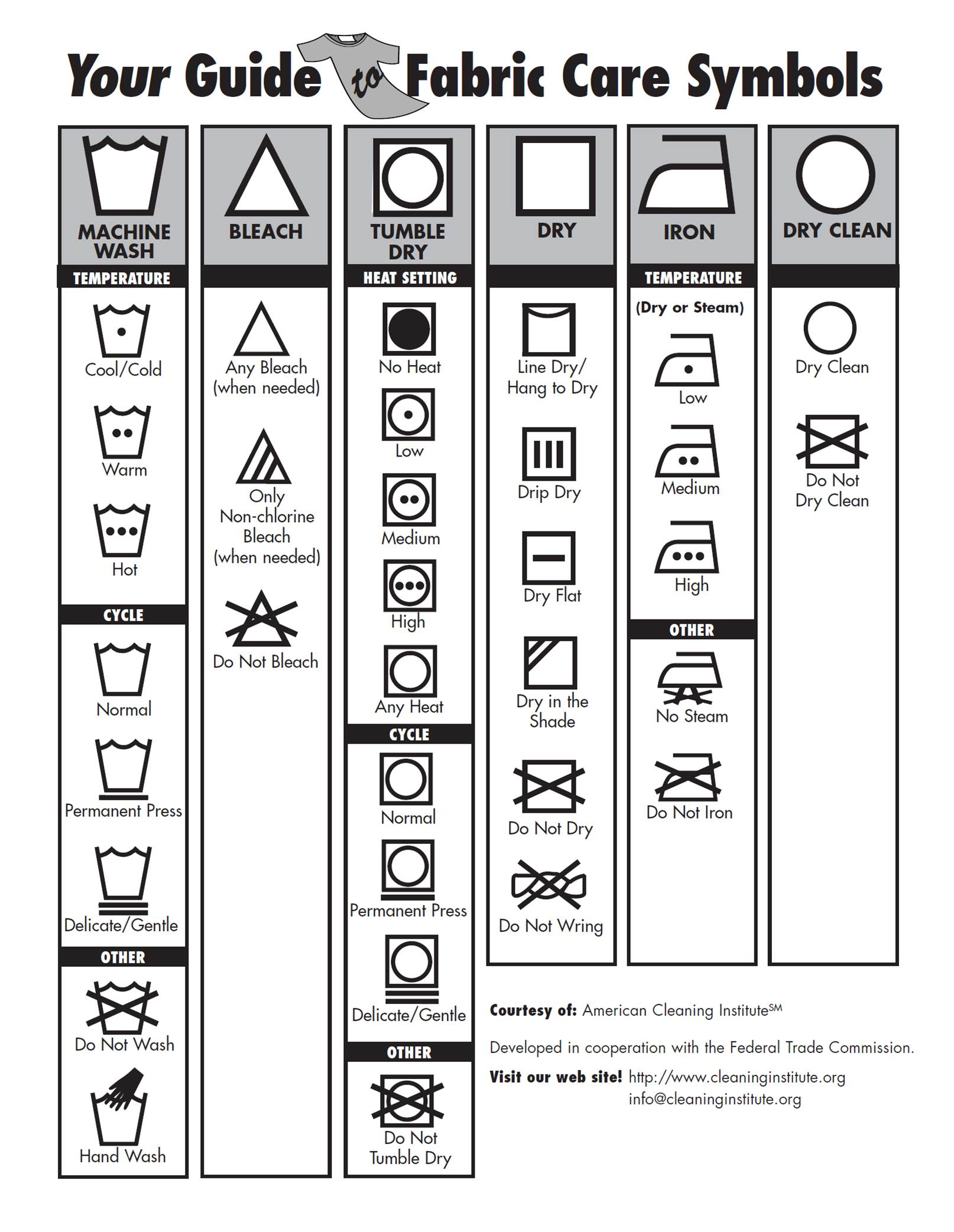 image about Laundry Symbols Printable identified as Free of charge Printable - Material Treatment Symbols -