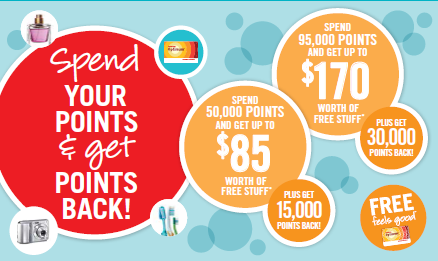 shoppers spend your points event