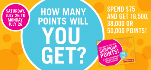 shoppers surprise points event