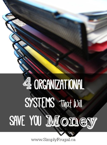 Organizational Systems that will Save you Money